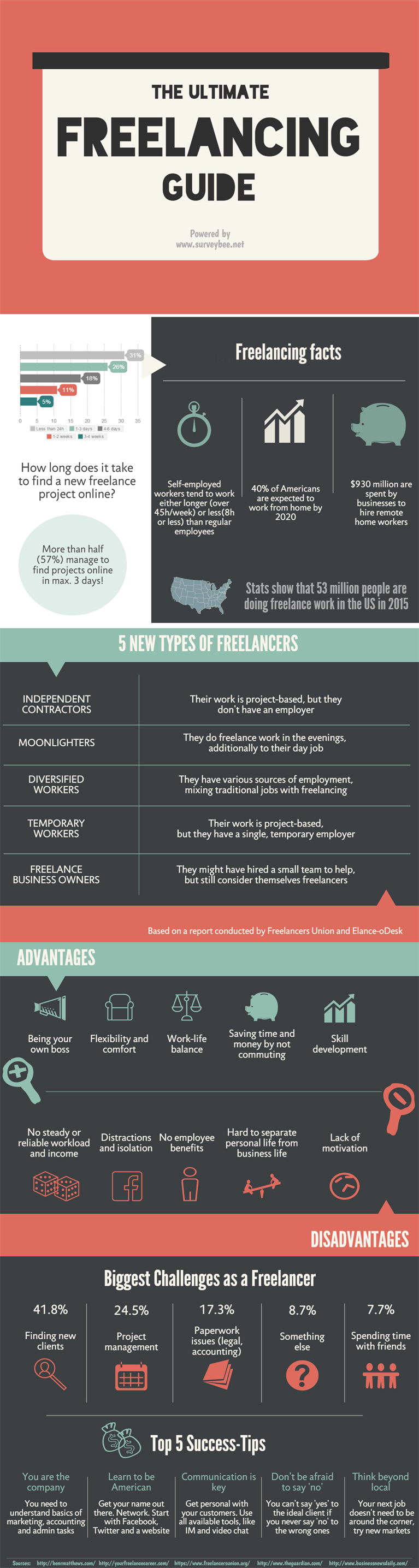 The_Ultimate_Freelancing_Guide_767x2872.jpg